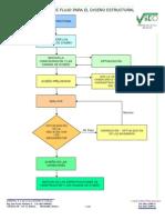 DIAGRAMA DISEÑO ESTRUCTURAL.pdf