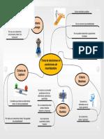 decisiones incertidumbre.pdf