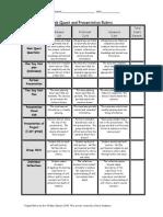 nutritionwebquest rubric