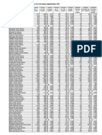 2013 NC Schools Salary Supplements
