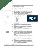 270 Lesson Plan Case Study 1
