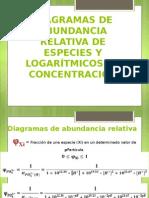 DIAGRAMAS DE ABUNDANCIA RELATIVA DE ESPECIES Y LOGARÍTMICOS.ppsx