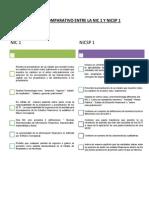 CUADRO COMPARATIVO ENTRE LA NIC 1 Y NICSP 1 GUBER.docx