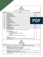 Modul Analisis Fizik Merbau Miri SPM 2014
