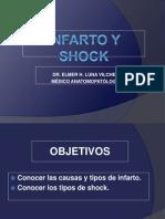 INFARTO Y SHOCK.ppt