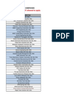 List of Company