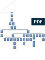 Diagrama de proyecto.docx
