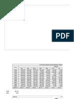 Tabel dan Diagram Curah Hujan Tuban