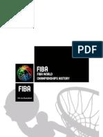 FIBA World Championships History