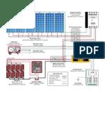 Solar Power Wiring Diagram