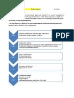 Organizational Behavior Project Proposal Faiza Khan