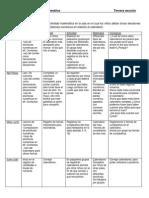 Planificacion anual area matematica Uso del calendario.docx