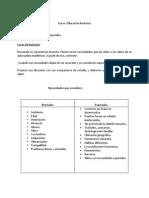 Curso  Educación Inclusiva.docx