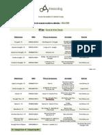 Lista de manuais 10 ano.pdf