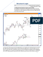 Y2K Pentup Selling Demand Mdel for Stock Market at Onset of 2010
