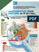 Radio Facture d Eau
