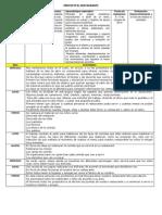 PROYECTO EL RESTAURANTE.docx