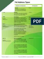 ipv6_reference_card.pdf