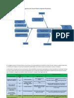 Diagrama de Causa.docx