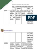 protocolos de  accin plan de seguridad escuela hogar fronteriza chalaco