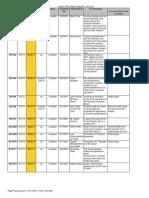 PRA LOG June 2014.pdf