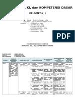 ANALISIS SKL,KI,KD AQIDAH LENGKAP.doc