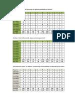 Cuestionarios E-commerce, Adolfux.xlsx