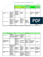 Sessão 1- Tabela Matriz