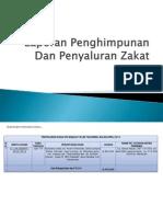Laporan UPZ Bulan April 2014