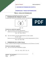 probalidadesd de producto.pdf