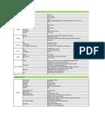 Spesifikasi Material Instrumentasi & Automasi.pdf