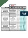 CIPA DATAS PROCESSO SELETIVO.xls