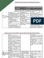 1ª parte da 5ª tarefa Práticas e modelos de auto-avaliação das bibliotecas escolares