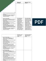 Peer Assessment Sheet - Preliminary Task- Magazine Remake