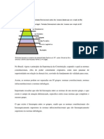 Hierarquia Leis.docx