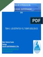 2 ESTRATOS TIEMPO GEOLOGICO.pdf