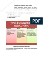 OBLIGACIONES BAJO CONDICION RESOLUTORIA.docx