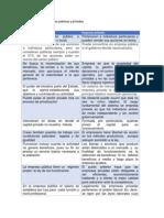 Diferencias entre empresas públicas y privadas.docx