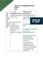 TEORIAS BASICAS DE LA ADMION.docx