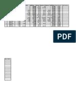 Pratica densitat 1