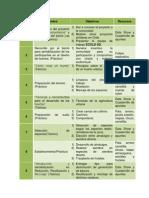 Sesiones y sus objetivos- huertos urbanos e intervención de reciclaje.docx