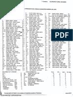 Confianza PCM.pdf