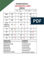 Αποτελέσματα Εκλογών Δ.Σ. Συλλόγου Εκπαιδευτικών Γ. ΣΕΦΕΡΗΣ, 21 Οκτ. 2014
