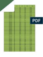 ORGANIZACIONES DE LA PROVINCIA (Autoguardado).pdf