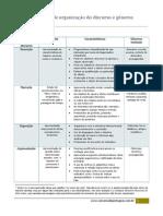 Organização-do-discurso-e-gêneros-textuais.pdf