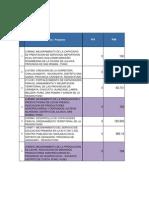 proyectos-de-inversion-al-primer-trimestre-2014.xls