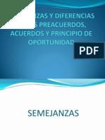 SEMEJANZAS Y DIFERENCIAS DE LOS PREACUERDOS, ACUERDOS Y PRINCIPIO.pptx