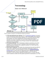 Ipv 4 Pk t Processing