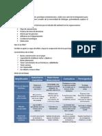 Quién es Rensis Likert.pdf