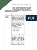 ESCUELAS DEL PENSAMIENTO ADMINISTRATIVO Y SU RELACIÓN CON EL AMBIENTE GLOBAL.docx